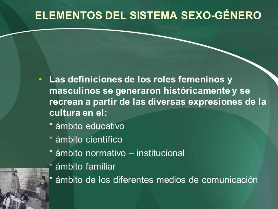 LA DIVISIÓN SEXUAL DEL MUNDO División genérica del mundo División sexual de los espacios(público/privado/intimo) División sexual de las funciones (especialización: lo reproductivo /lo productivo) División sexual del trabajo Bipolarización de funciones:proceso de simplificación de realidad.