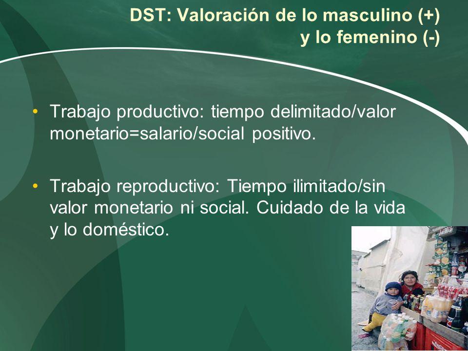 Aumenta la escolaridad de las mujeres El nivel promedio de instrucción de las mujeres (9 años) es superior al de los hombres (8 años) en América Latina En las zonas urbanas de muchos países, las mujeres constituyen más de 50% de los profesionales y técnicos