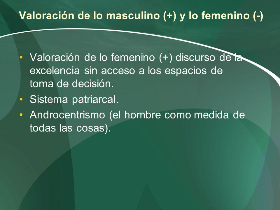 Aumenta la importancia de su contribución económica Aumenta el porcentaje de hogares encabezados por mujeres (entre 25% y 35% en América Latina) En 1/4 de los hogares urbanos en que ambos los miembros de la pareja trabajan, las mujeres aportan 50% o más del ingreso total del hogar