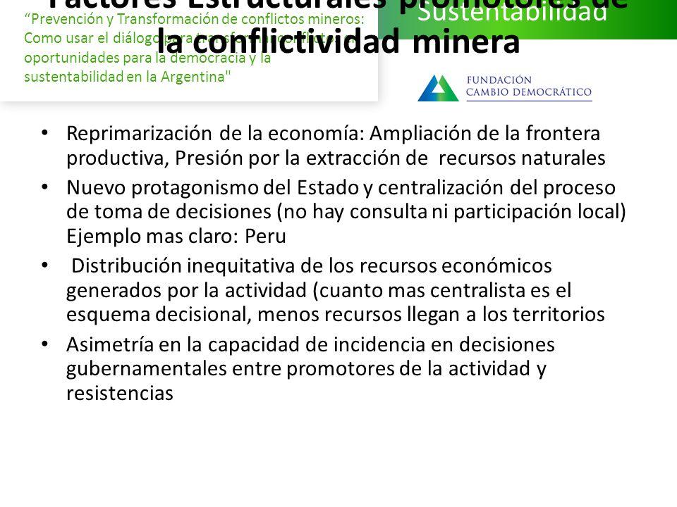 Sustentabilidad Prevención y Transformación de conflictos mineros: Como usar el diálogo para transformar conflictos en oportunidades para la democracia y la sustentabilidad en la Argentina Factores Estructurales promotores de la conflictividad minera Reprimarización de la economía: Ampliación de la frontera productiva, Presión por la extracción de recursos naturales Nuevo protagonismo del Estado y centralización del proceso de toma de decisiones (no hay consulta ni participación local) Ejemplo mas claro: Peru Distribución inequitativa de los recursos económicos generados por la actividad (cuanto mas centralista es el esquema decisional, menos recursos llegan a los territorios Asimetría en la capacidad de incidencia en decisiones gubernamentales entre promotores de la actividad y resistencias
