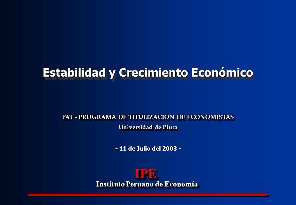 25 - 11 de Julio del 2003 - PAT - PROGRAMA DE TITULIZACION DE ECONOMISTAS Universidad de Piura PAT - PROGRAMA DE TITULIZACION DE ECONOMISTAS Universid