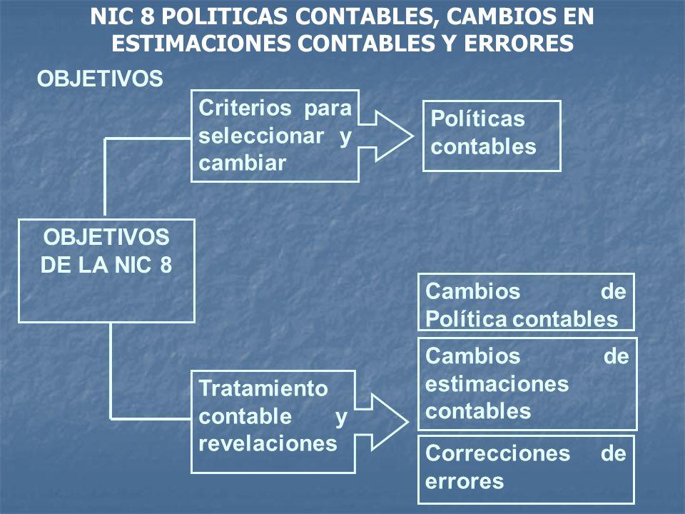 OBJETIVOS DE LA NIC 8 Criterios para seleccionar y cambiar Tratamiento contable y revelaciones Políticas contables Correcciones de errores Cambios de