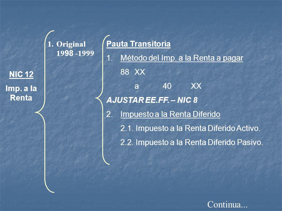 NIC 12 Imp. a la Renta 1.Original 19 98 -1999 Pauta Transitoria 1.Método del Imp. a la Renta a pagar 88XX a40XX AJUSTAR EE.FF. – NIC 8 2.Impuesto a la