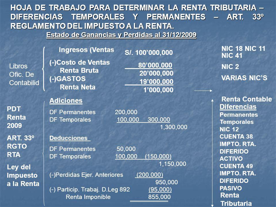 Estado de Ganancias y Perdidas al 31/12/2009 HOJA DE TRABAJO PARA DETERMINAR LA RENTA TRIBUTARIA – DIFERENCIAS TEMPORALES Y PERMANENTES – ART. 33º REG