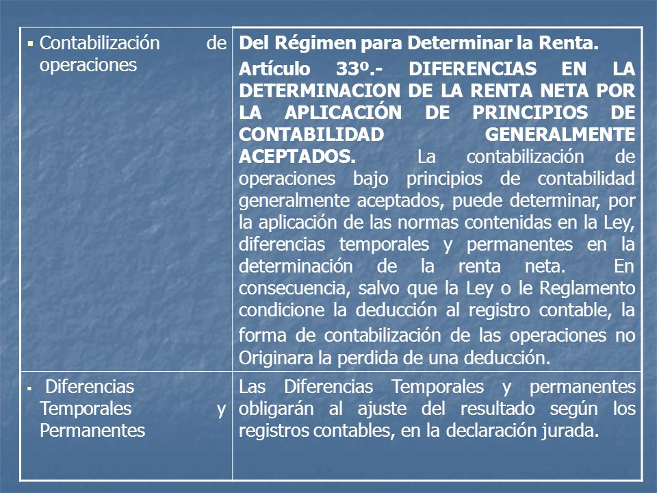 Contabilización de operaciones Del Régimen para Determinar la Renta. Artículo 33º.- DIFERENCIAS EN LA DETERMINACION DE LA RENTA NETA POR LA APLICACIÓN