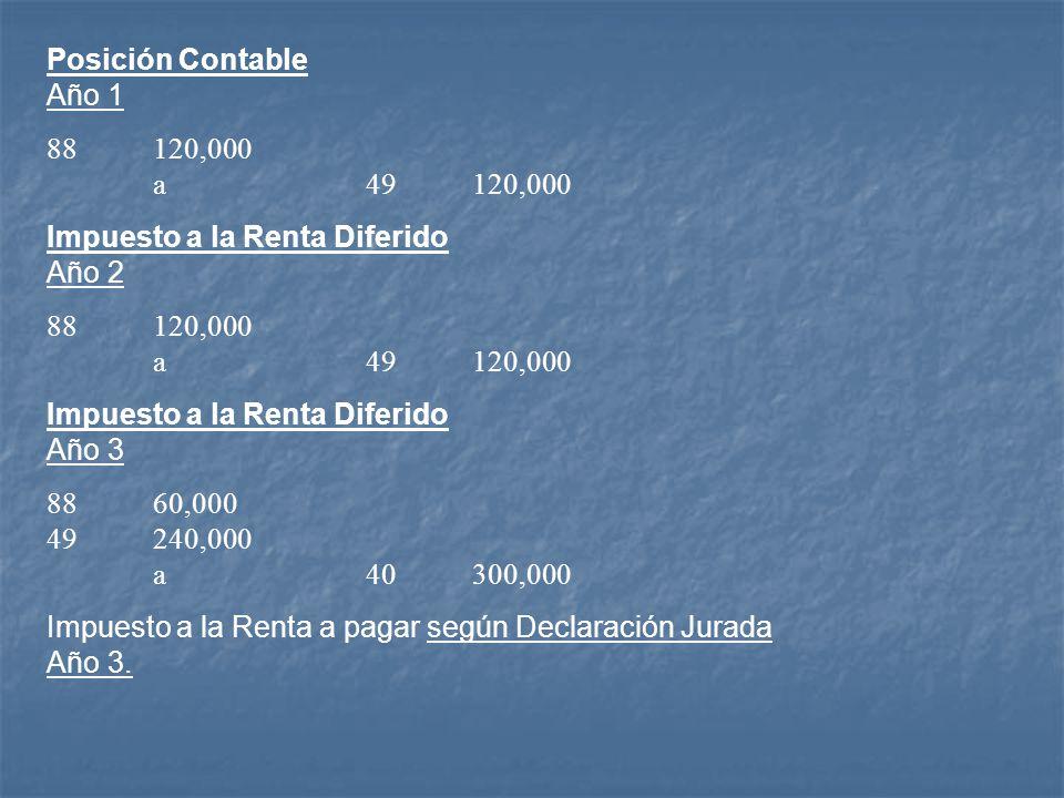 Posición Contable Año 1 88120,000 a49120,000 Impuesto a la Renta Diferido Año 2 88120,000 a49120,000 Impuesto a la Renta Diferido Año 3 8860,000 49240