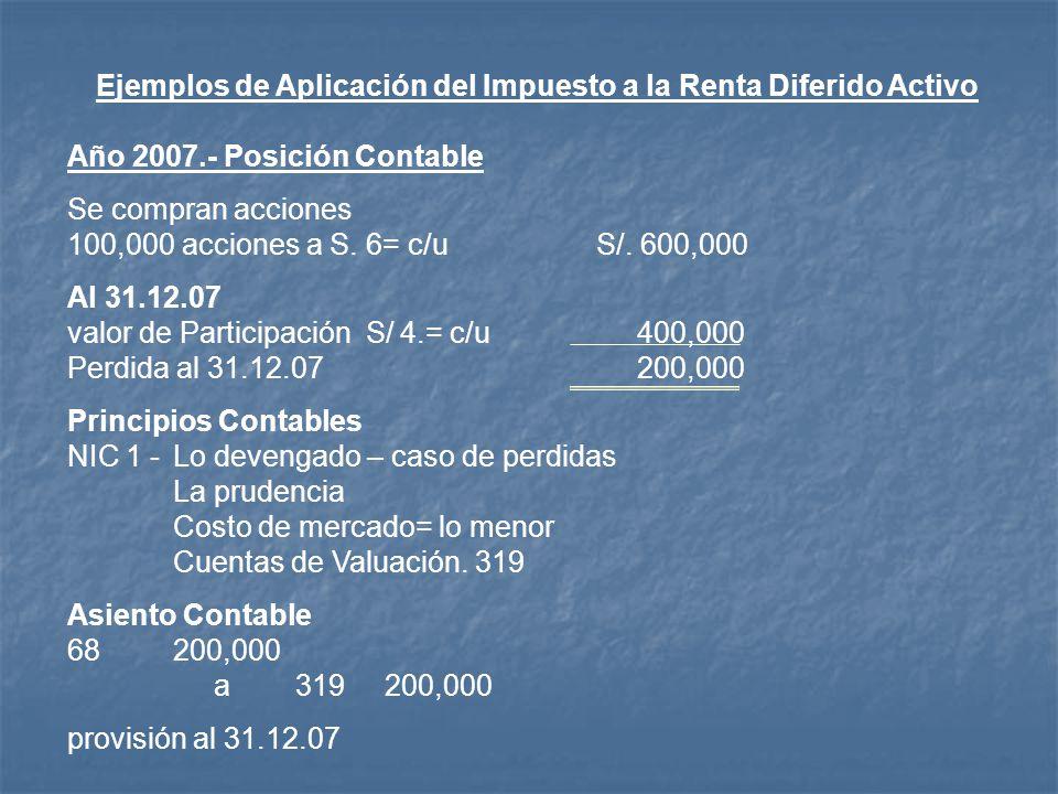 Año 2007.- Posición Contable Se compran acciones 100,000 acciones a S. 6= c/uS/. 600,000 Al 31.12.07 valor de Participación S/ 4.= c/u 400,000 Perdida