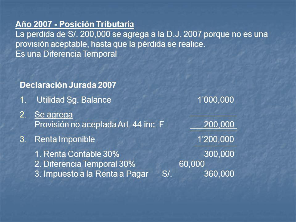 Declaración Jurada 2007 1. Utilidad Sg. Balance 1000,000 2.Se agrega Provisión no aceptada Art. 44 inc. F 200,000 3.Renta Imponible 1200,000 1. Renta