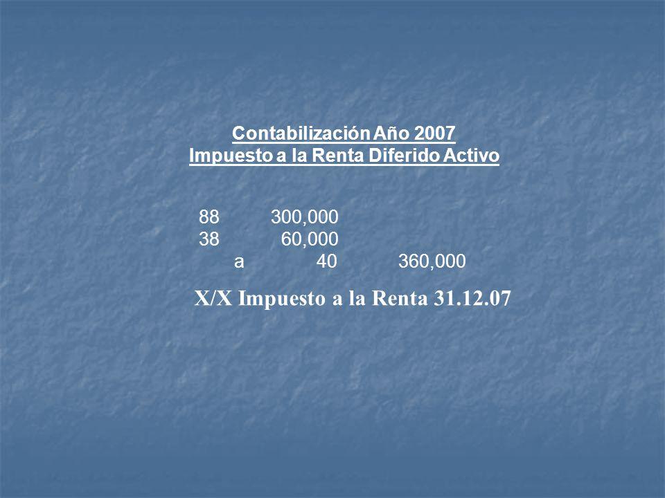 Contabilización Año 2007 Impuesto a la Renta Diferido Activo 88300,000 38 60,000 a 40360,000 X/X Impuesto a la Renta 31.12.07