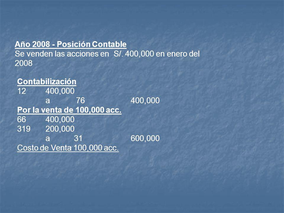 Contabilización 12400,000 a 76400,000 Por la venta de 100,000 acc. 66400,000 319200,000 a31600,000 Costo de Venta 100,000 acc. Año 2008 - Posición Con