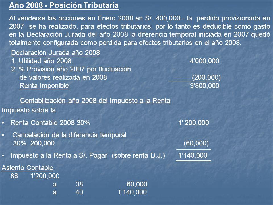 Declaración Jurada año 2008 1. Utilidad año 2008 4000,000 2. % Provisión año 2007 por fluctuación de valores realizada en 2008 (200,000) Renta Imponib