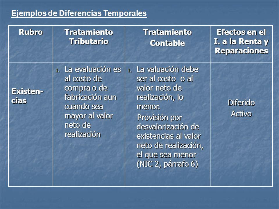 Rubro Tratamiento Tributario TratamientoContable Efectos en el I. a la Renta y Reparaciones Existen- cias 1. La evaluación es al costo de compra o de