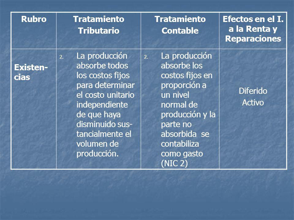RubroTratamiento Tributario Tratamiento Contable Efectos en el I. a la Renta y Reparaciones Existen- cias 2. La producción absorbe todos los costos fi