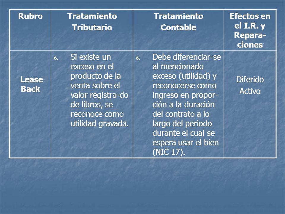RubroTratamiento Tributario Tratamiento Contable Efectos en el I.R. y Repara- ciones Lease Back 6. Si existe un exceso en el producto de la venta sobr