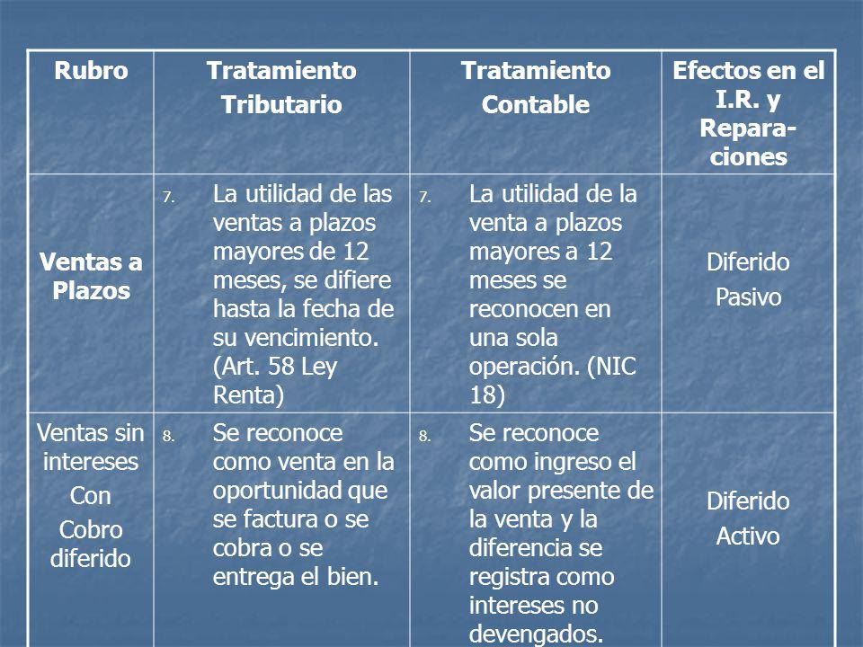 RubroTratamiento Tributario Tratamiento Contable Efectos en el I.R. y Repara- ciones Ventas a Plazos 7. La utilidad de las ventas a plazos mayores de