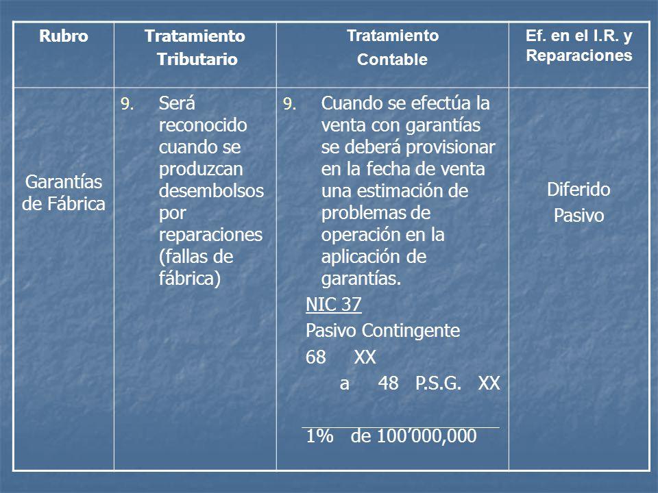RubroTratamiento Tributario Tratamiento Contable Ef. en el I.R. y Reparaciones Garantías de Fábrica 9. Será reconocido cuando se produzcan desembolsos