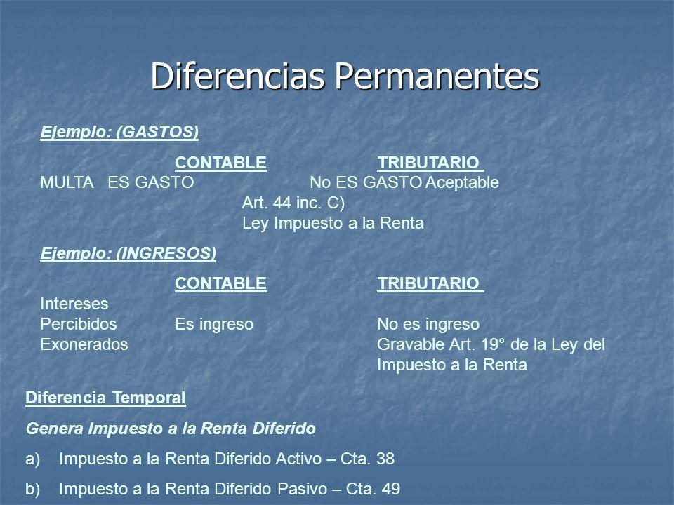 Diferencias Permanentes Ejemplo: (GASTOS) CONTABLETRIBUTARIO MULTA ES GASTONo ES GASTO Aceptable Art. 44 inc. C) Ley Impuesto a la Renta Ejemplo: (ING
