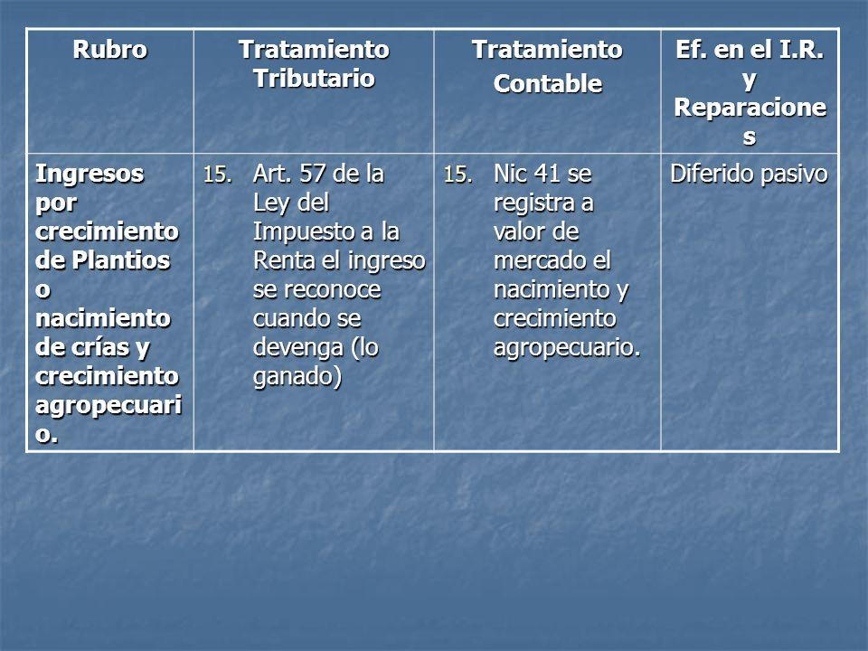 Rubro Tratamiento Tributario TratamientoContable Ef. en el I.R. y Reparacione s Ingresos por crecimiento de Plantios o nacimiento de crías y crecimien
