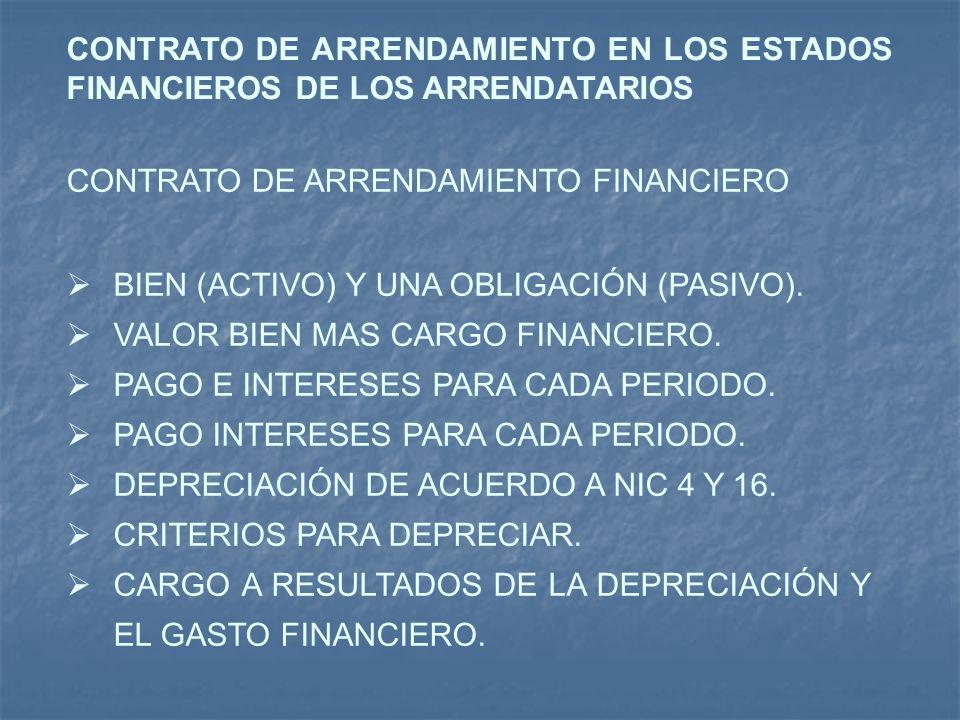CONTRATO DE ARRENDAMIENTO EN LOS ESTADOS FINANCIEROS DE LOS ARRENDATARIOS CONTRATO DE ARRENDAMIENTO FINANCIERO BIEN (ACTIVO) Y UNA OBLIGACIÓN (PASIVO)