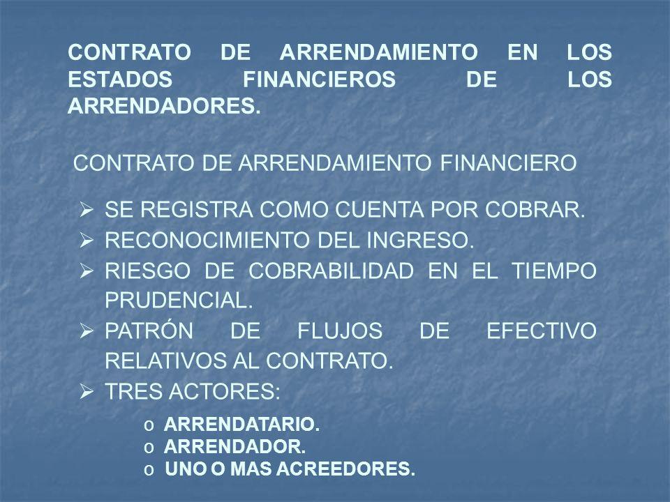 CONTRATO DE ARRENDAMIENTO EN LOS ESTADOS FINANCIEROS DE LOS ARRENDADORES. CONTRATO DE ARRENDAMIENTO FINANCIERO SE REGISTRA COMO CUENTA POR COBRAR. REC