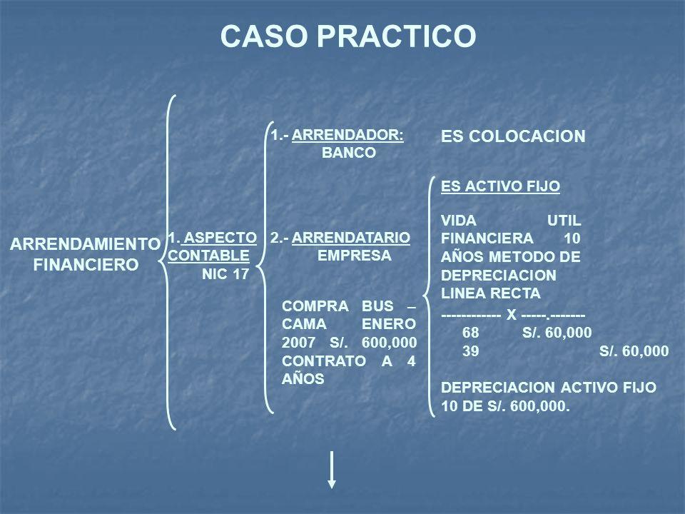 ARRENDAMIENTO FINANCIERO 1. ASPECTO CONTABLE NIC 17 1.- ARRENDADOR: BANCO 2.- ARRENDATARIO EMPRESA COMPRA BUS – CAMA ENERO 2007 S/. 600,000 CONTRATO A