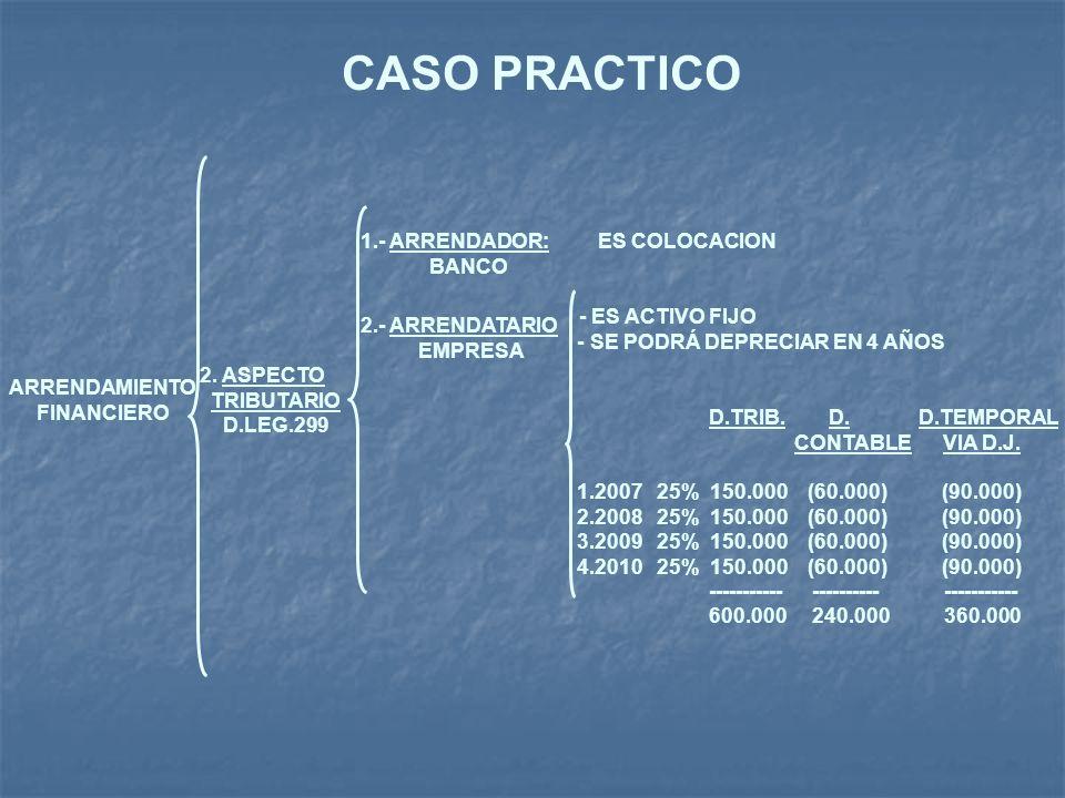 ARRENDAMIENTO FINANCIERO 2. ASPECTO TRIBUTARIO D.LEG.299 1.- ARRENDADOR: ES COLOCACION BANCO 2.- ARRENDATARIO EMPRESA - ES ACTIVO FIJO - SE PODRÁ DEPR