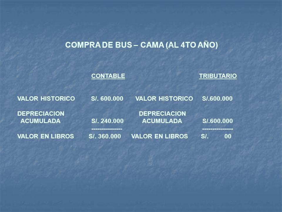 COMPRA DE BUS – CAMA (AL 4TO AÑO) CONTABLE TRIBUTARIO VALOR HISTORICO S/. 600.000 VALOR HISTORICO S/.600.000 DEPRECIACION ACUMULADA S/. 240.000 ACUMUL