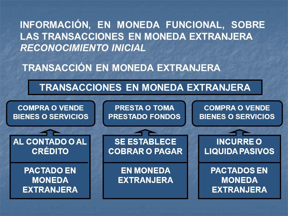 INFORMACIÓN, EN MONEDA FUNCIONAL, SOBRE LAS TRANSACCIONES EN MONEDA EXTRANJERA RECONOCIMIENTO INICIAL TRANSACCIÓN EN MONEDA EXTRANJERA TRANSACCIONES E
