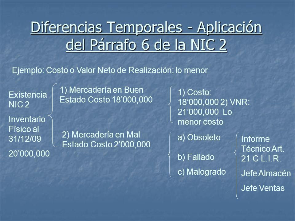 Diferencias Temporales - Aplicación del Párrafo 6 de la NIC 2 Ejemplo: Costo o Valor Neto de Realización; lo menor 1) Mercadería en Buen EstadoCosto 1