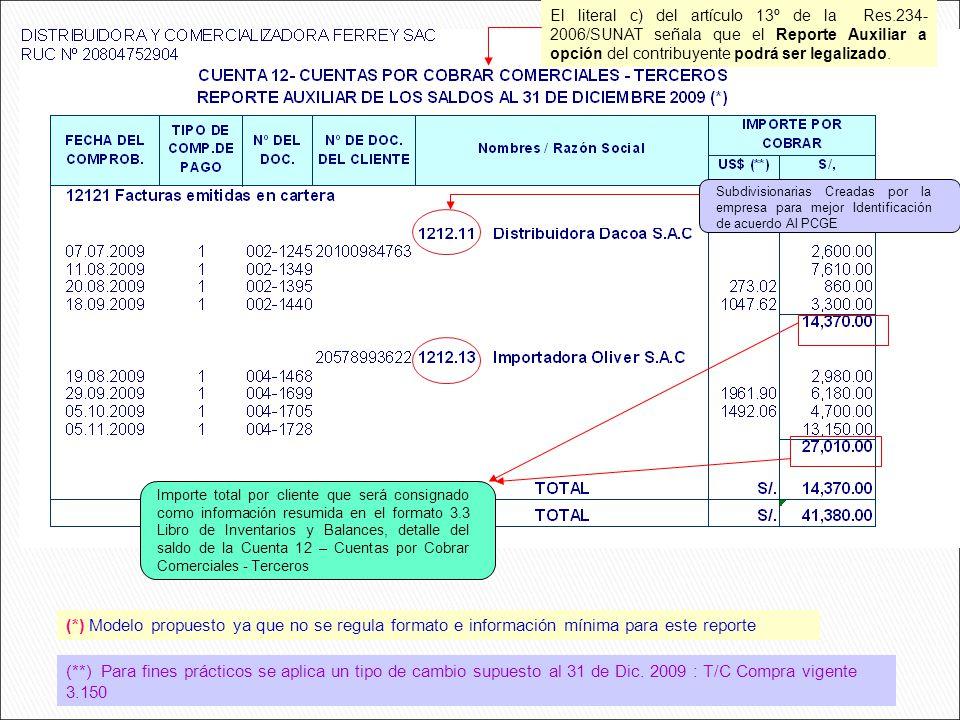 El literal c) del artículo 13º de la Res.234- 2006/SUNAT señala que el Reporte Auxiliar a opción del contribuyente podrá ser legalizado. Subdivisionar