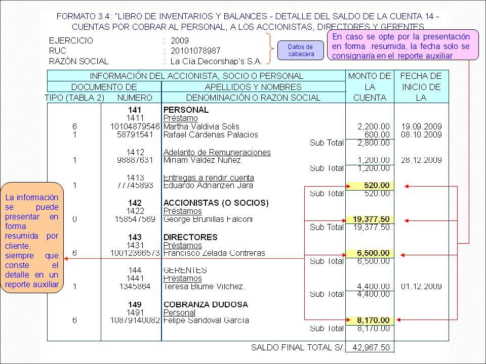 Datos de cabecera En caso se opte por la presentación en forma resumida, la fecha solo se consignaría en el reporte auxiliar. La información se puede