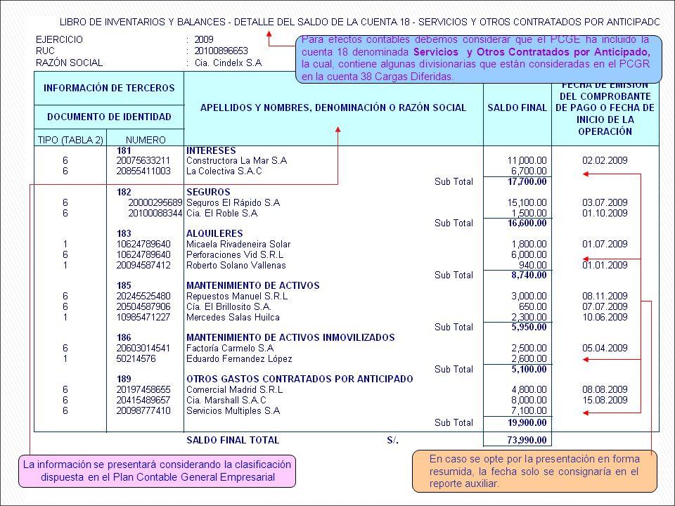 Para efectos contables debemos considerar que el PCGE ha incluido la cuenta 18 denominada Servicios y Otros Contratados por Anticipado, la cual, conti