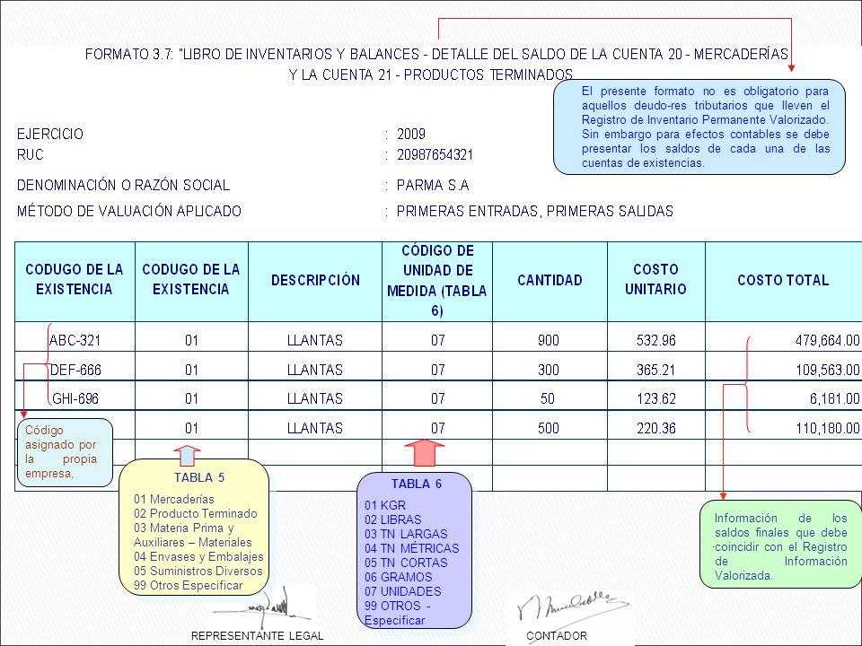 REPRESENTANTE LEGAL CONTADOR El presente formato no es obligatorio para aquellos deudo-res tributarios que lleven el Registro de Inventario Permanente