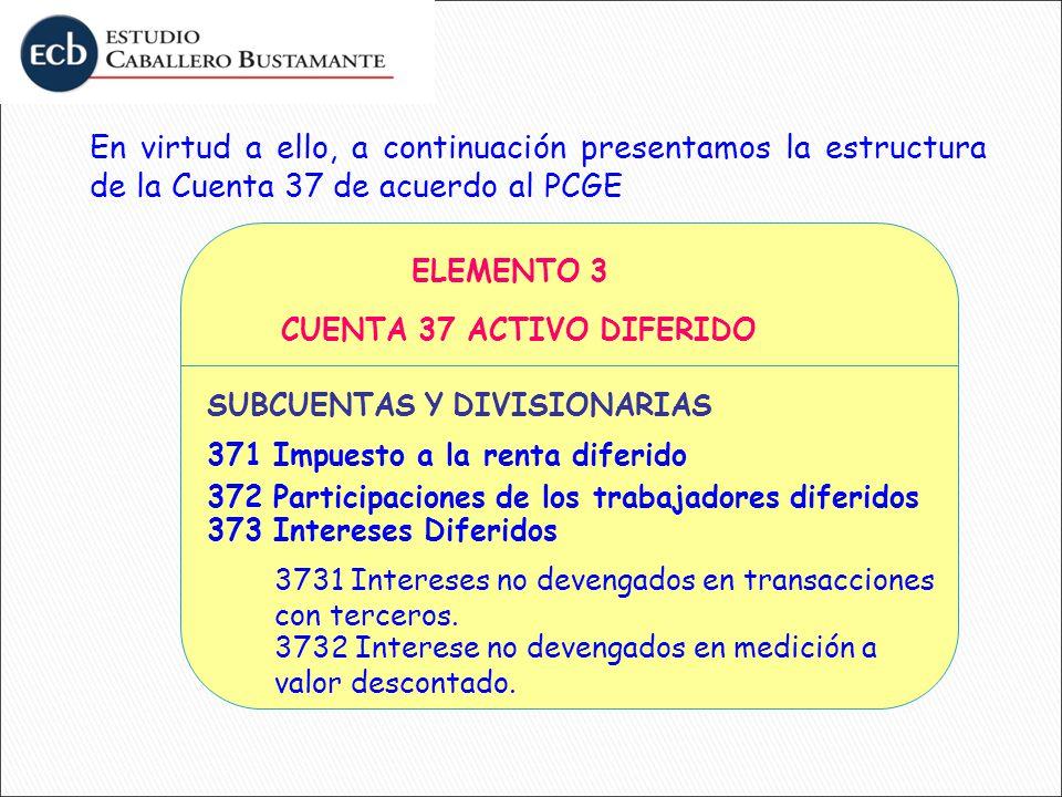 En virtud a ello, a continuación presentamos la estructura de la Cuenta 37 de acuerdo al PCGE ELEMENTO 3 CUENTA 37 ACTIVO DIFERIDO SUBCUENTAS Y DIVISI