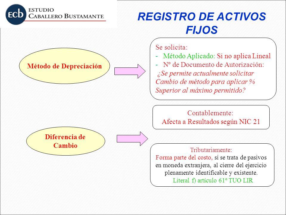 REGISTRO DE ACTIVOS FIJOS Método de Depreciación Se solicita: - Método Aplicado: Si no aplica Lineal - Nº de Documento de Autorización: ¿Se permite ac