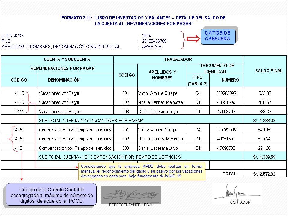 DATOS DE CABECERA Considerando que la empresa ARBE debe realizar en forma mensual el reconocimiento del gasto y su pasivo por las vacaciones devengada