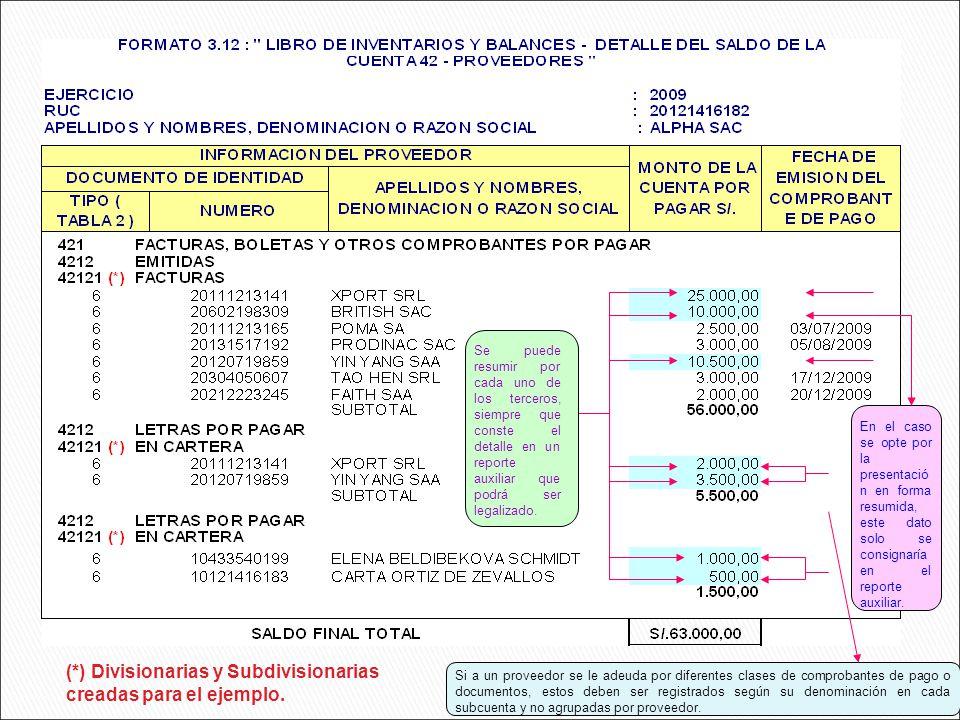 Si a un proveedor se le adeuda por diferentes clases de comprobantes de pago o documentos, estos deben ser registrados según su denominación en cada s