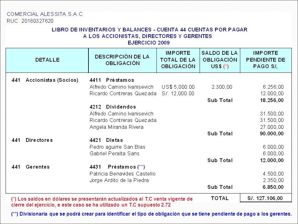 (*) Los saldos en dólares se presentarán actualizados al T.C venta vigente de cierre del ejercicio, e este caso se ha utilizado un T.C supuesto 2.72 (