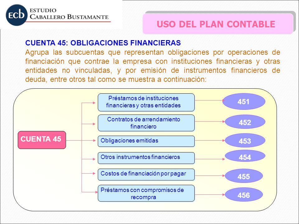 USO DEL PLAN CONTABLE CUENTA 45: OBLIGACIONES FINANCIERAS Agrupa las subcuentas que representan obligaciones por operaciones de financiación que contr
