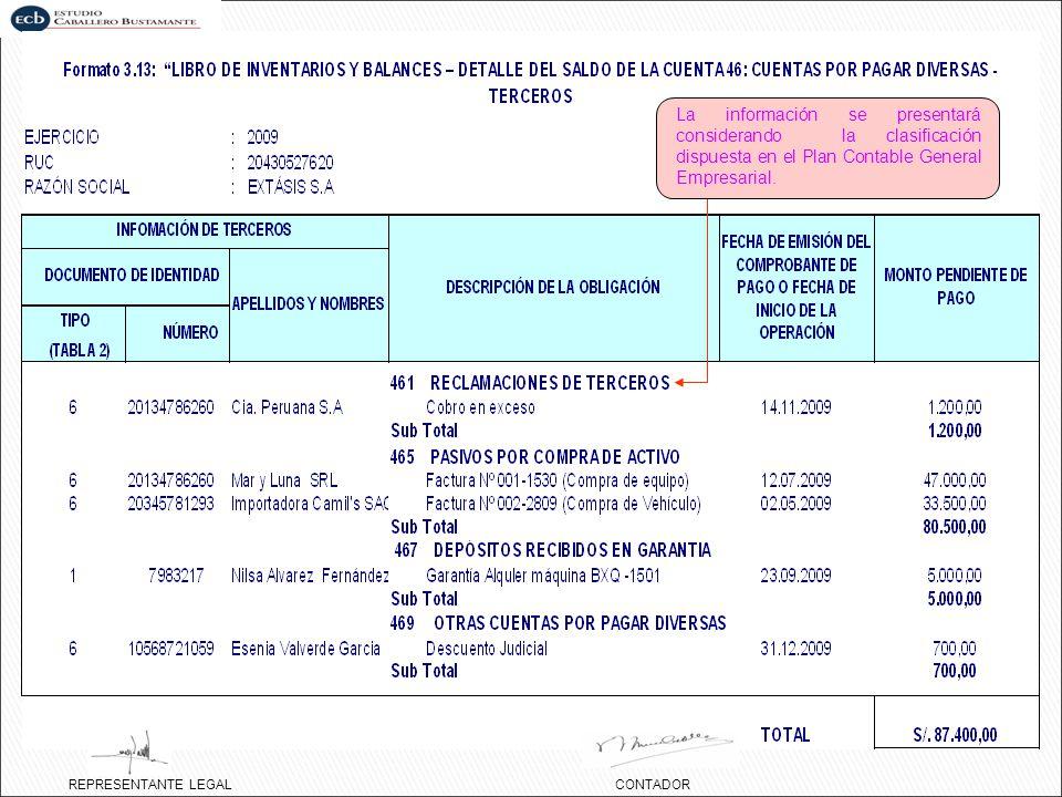 REPRESENTANTE LEGALCONTADOR La información se presentará considerando la clasificación dispuesta en el Plan Contable General Empresarial.