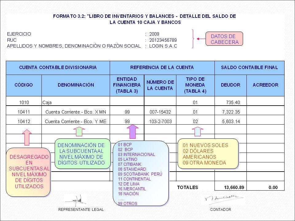 DATOS DE CABECERA DESAGREGADO EN SUBCUENTAS AL NIVEL MÁXIMO DE DÍGITOS UTILIZADOS DENOMINACIÓN DE LA SUBCUENTA AL NIVEL MÁXIMO DE DÍGITOS UTILIZADO 01