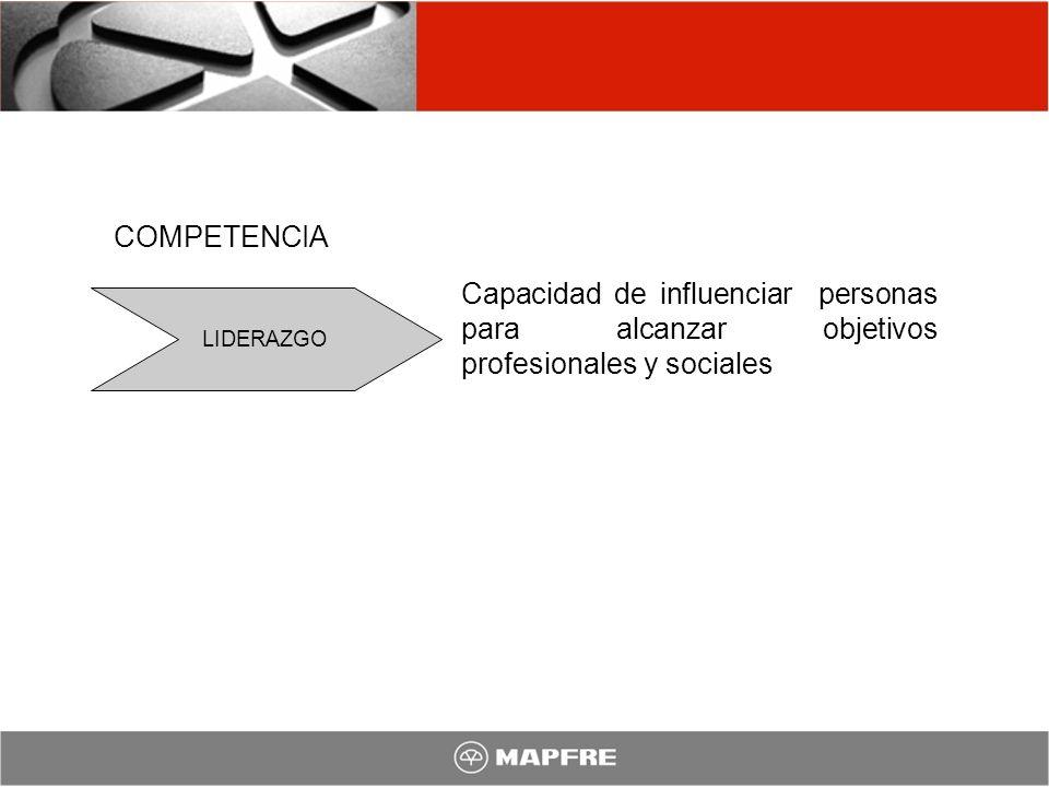 LIDERAZGO COMPETENCIA Capacidad de influenciar personas para alcanzar objetivos profesionales y sociales