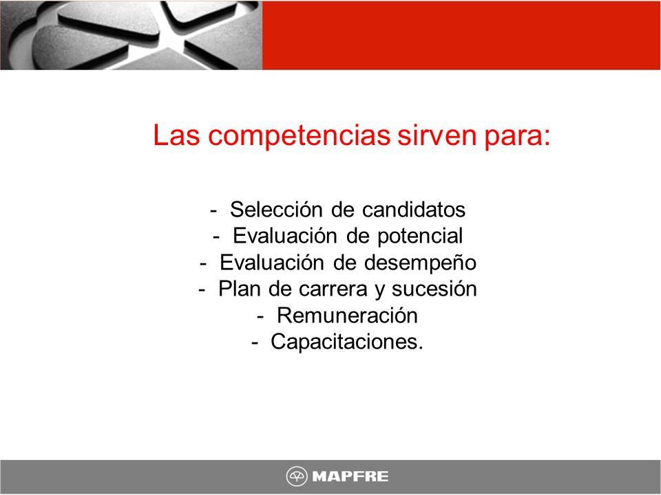 Las competencias sirven para: - Selección de candidatos - Evaluación de potencial - Evaluación de desempeño - Plan de carrera y sucesión - Remuneració