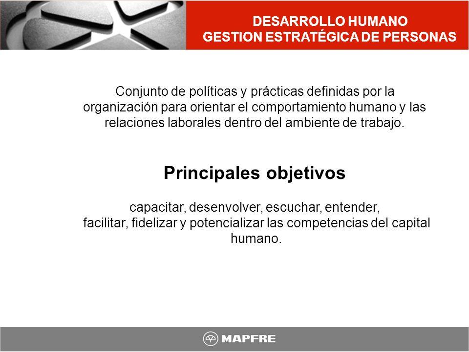 DESARROLLO HUMANO GESTION ESTRATÉGICA DE PERSONAS Conjunto de políticas y prácticas definidas por la organización para orientar el comportamiento huma