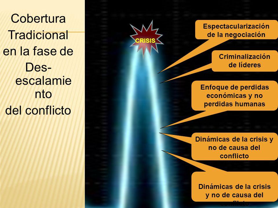 Criminalización de líderes Dinámicas de la crisis y no de causa del conflicto Espectacularización de la negociación CRISIS Cobertura Tradicional en la