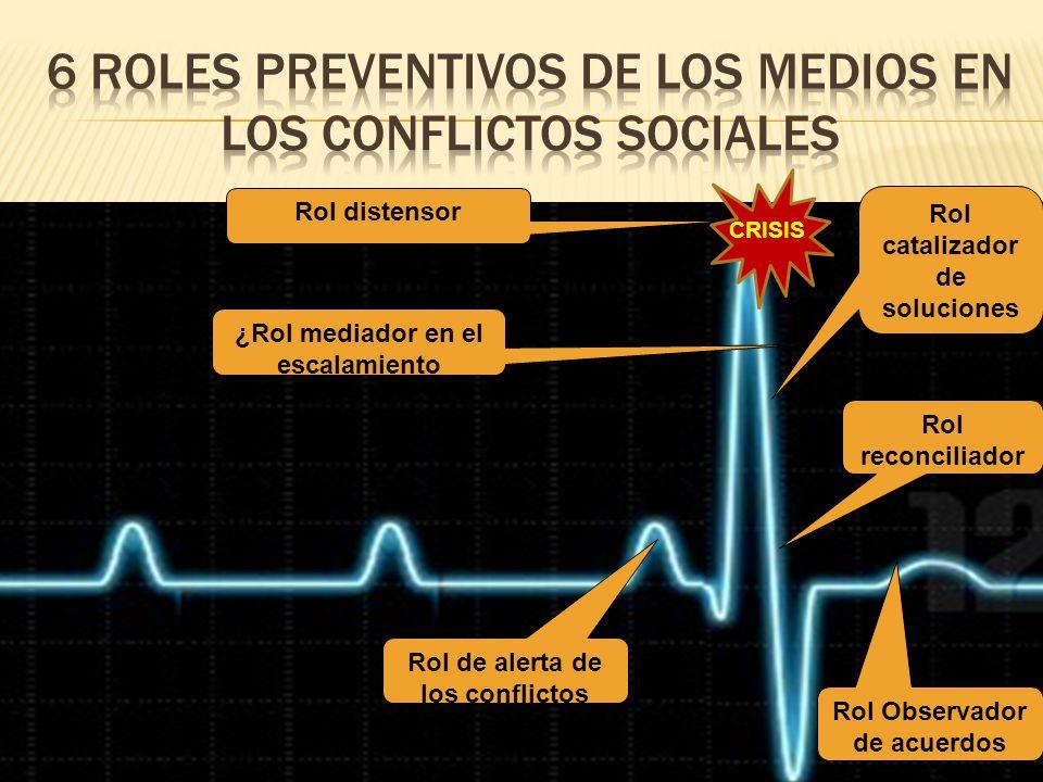 ¿Rol mediador en el escalamiento Rol distensor Rol catalizador de soluciones Rol reconciliador Rol de alerta de los conflictos CRISIS Rol Observador d