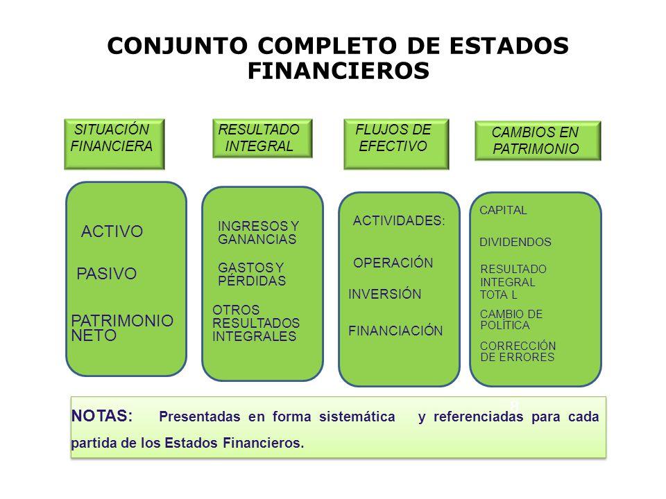 CONJUNTO COMPLETO DE ESTADOS FINANCIEROS SITUACIÓN FINANCIERA CAPITAL INGRESOS Y GANANCIAS DIVIDENDOS ACTIVO ACTIVIDADES: RESULTADO INTEGRAL TOTA L OPERACIÓN GASTOS Y PÉRDIDAS PASIVO INVERSIÓN CAMBIO DE POLÍTICA OTROS RESULTADOS INTEGRALES PATRIMONIO NETO FINANCIACIÓN CORRECCIÓN DE ERRORES NOTAS: Presentadas en forma sistemática y referenciadas para cada partida de los Estados Financieros.