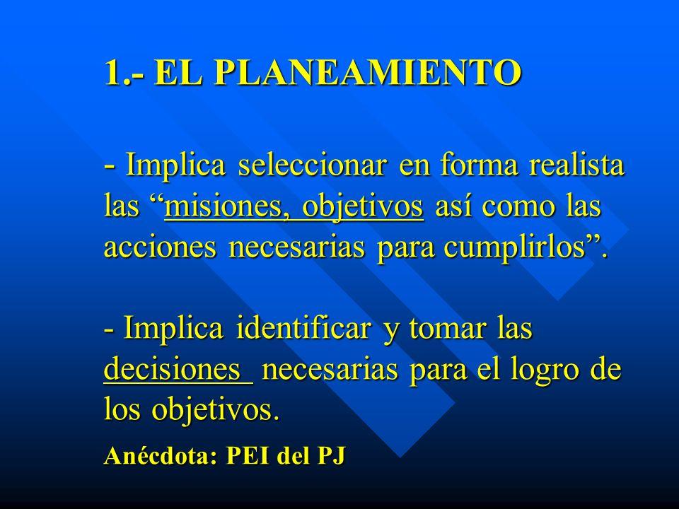 1.- EL PLANEAMIENTO - Implica seleccionar en forma realista las misiones, objetivos así como las acciones necesarias para cumplirlos. - Implica identi