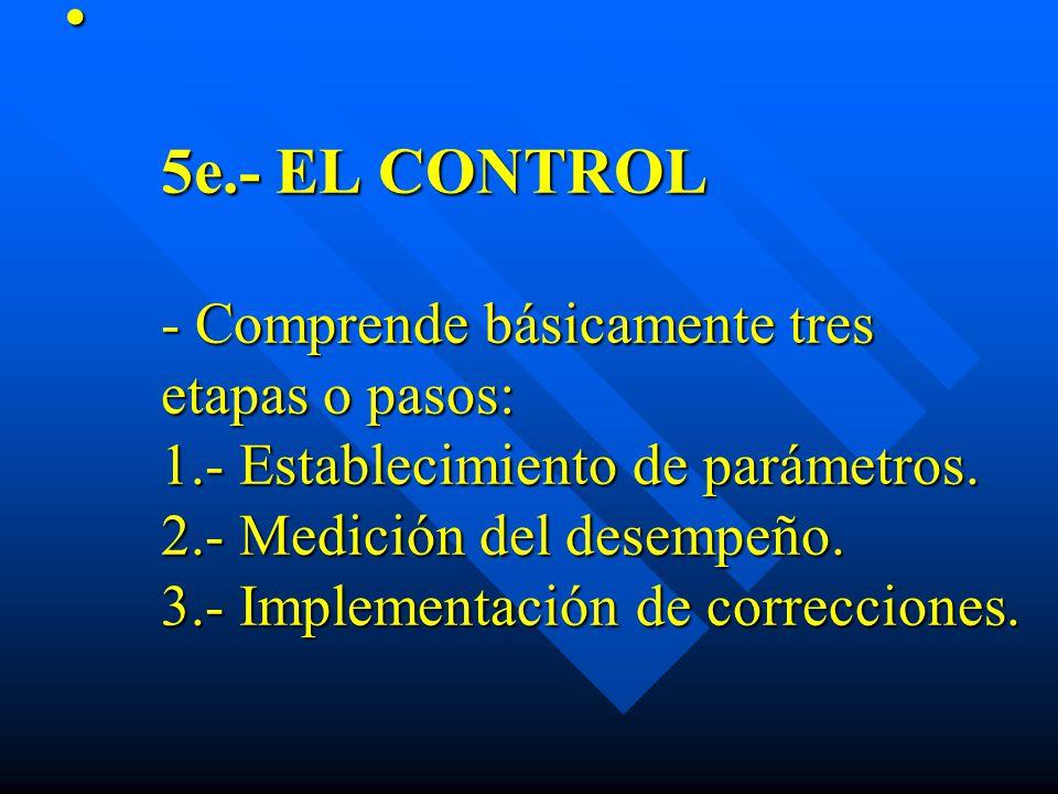 5e.- EL CONTROL - Comprende básicamente tres etapas o pasos: 1.- Establecimiento de parámetros. 2.- Medición del desempeño. 3.- Implementación de corr