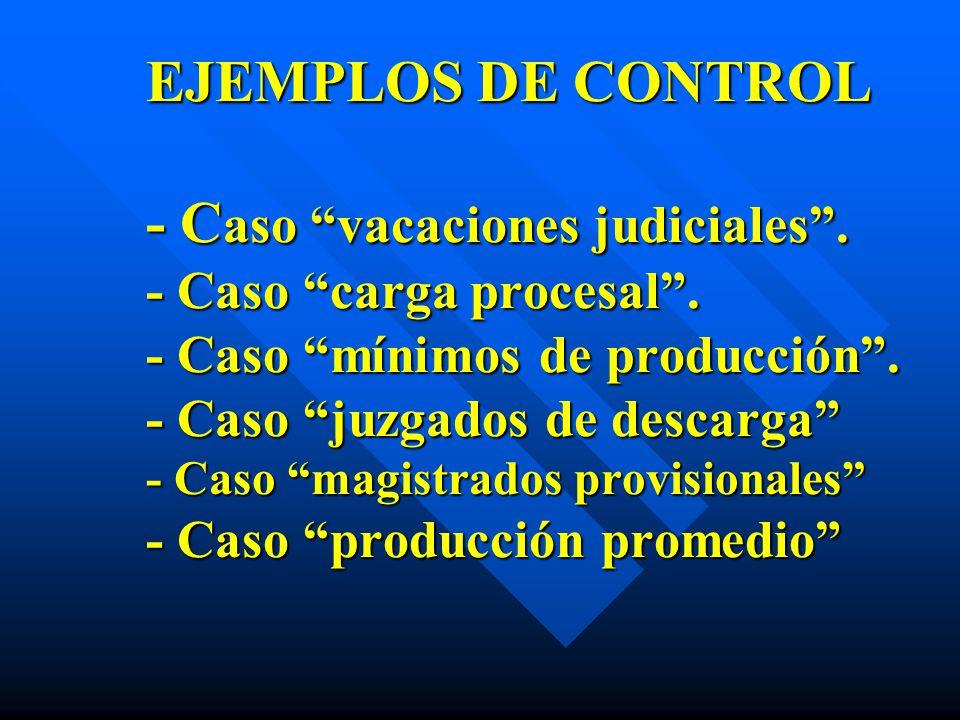 EJEMPLOS DE CONTROL - C aso vacaciones judiciales. - Caso carga procesal. - Caso mínimos de producción. - Caso juzgados de descarga - Caso magistrados